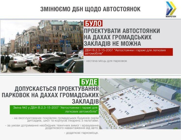 В містах України знайшли місця для будівлі великих парковок